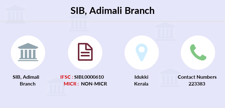 South-indian-bank Adimali branch