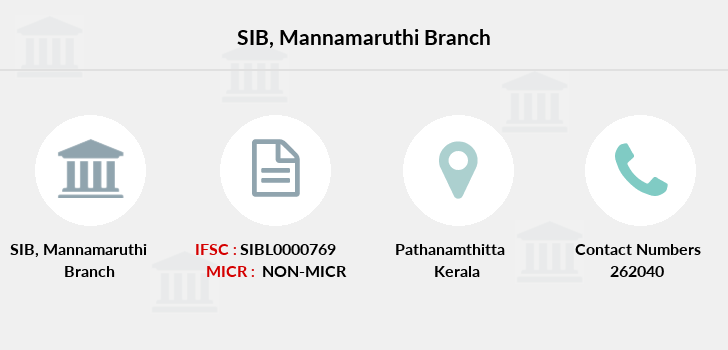 South-indian-bank Mannamaruthi branch