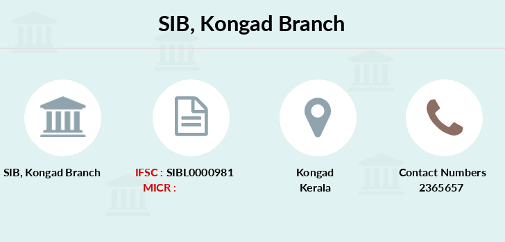 South-indian-bank Kongad branch