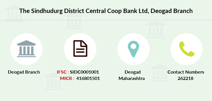The-sindhudurg-district-central-coop-bank-ltd Deogad branch