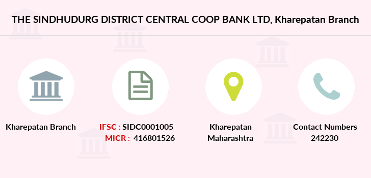 The-sindhudurg-district-central-coop-bank-ltd Kharepatan branch
