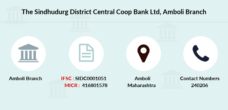 The-sindhudurg-district-central-coop-bank-ltd Amboli branch