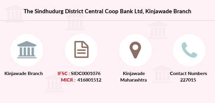 The-sindhudurg-district-central-coop-bank-ltd Kinjawade branch
