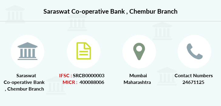 Saraswat-co-op-bank Chembur branch