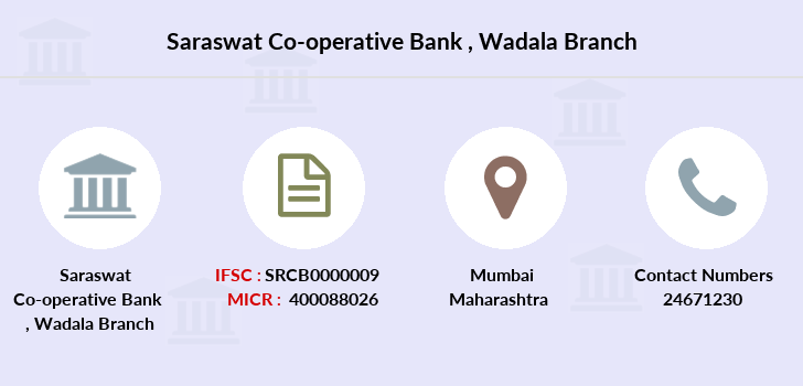 Saraswat-co-op-bank Wadala branch