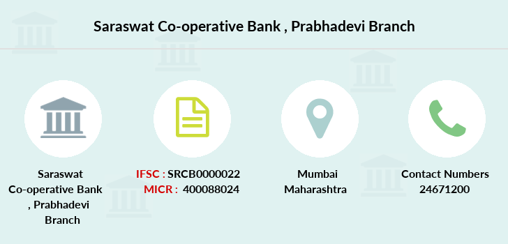 Saraswat-co-op-bank Prabhadevi branch