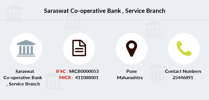 Saraswat-co-op-bank Service branch