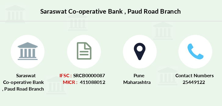 Saraswat-co-op-bank Paud-road branch