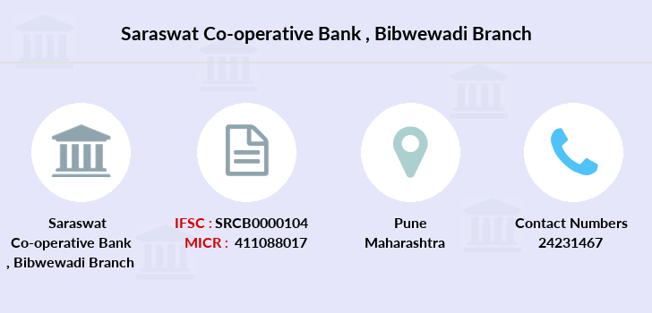 Saraswat-co-op-bank Bibwewadi branch