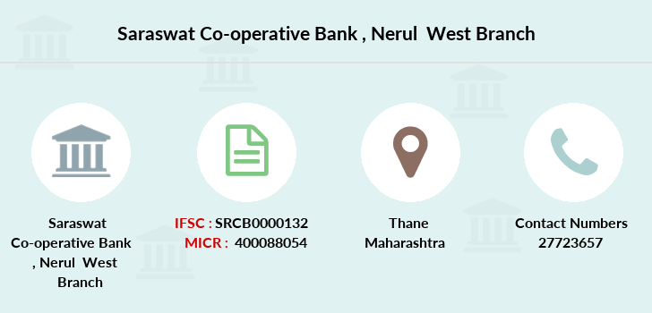 Saraswat-co-op-bank Nerul-west branch