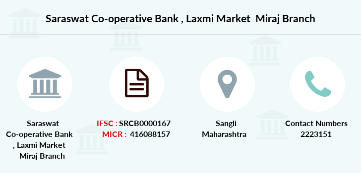 Saraswat-co-op-bank Laxmi-market-miraj branch