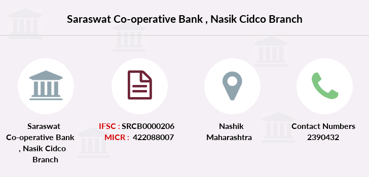 Saraswat-co-op-bank Nasik-cidco branch