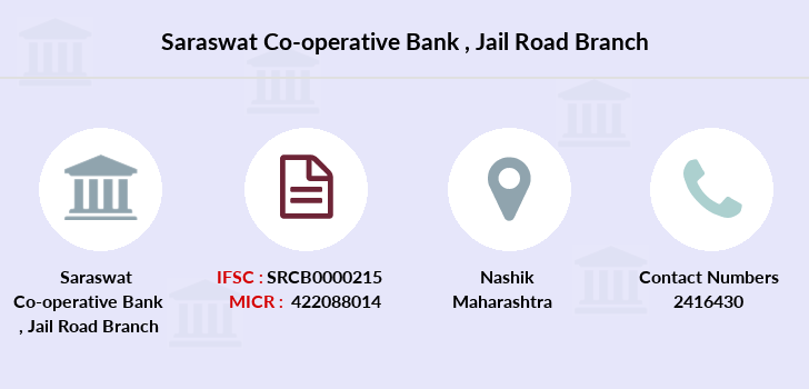 Saraswat-co-op-bank Jail-road branch