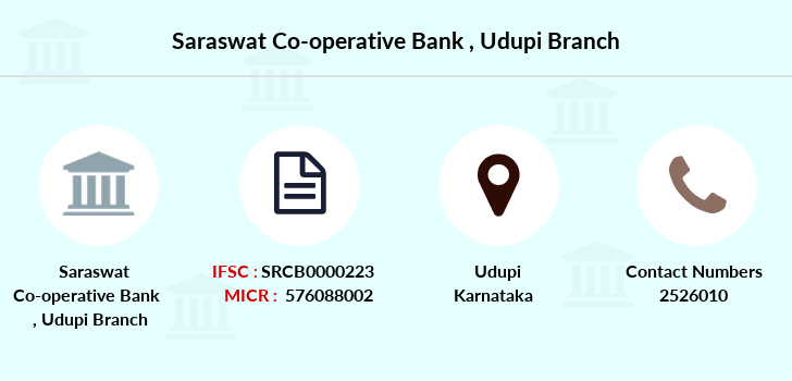 Saraswat-co-op-bank Udupi branch