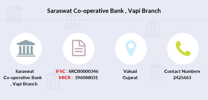 Saraswat-co-op-bank Vapi branch