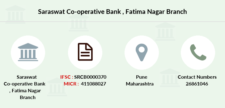 Saraswat-co-op-bank Fatima-nagar branch