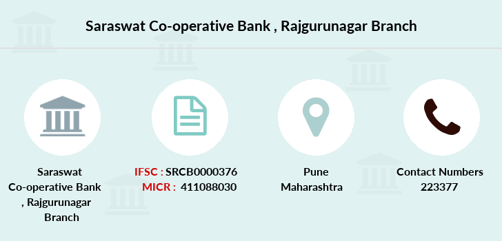 Saraswat-co-op-bank Rajgurunagar branch
