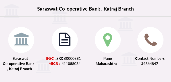 Saraswat-co-op-bank Katraj branch