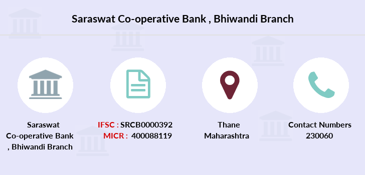 Saraswat-co-op-bank Bhiwandi branch