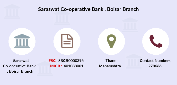 Saraswat-co-op-bank Boisar branch