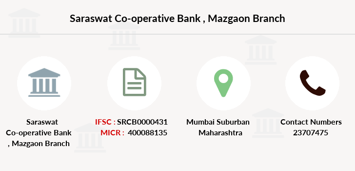 Saraswat-co-op-bank Mazgaon branch