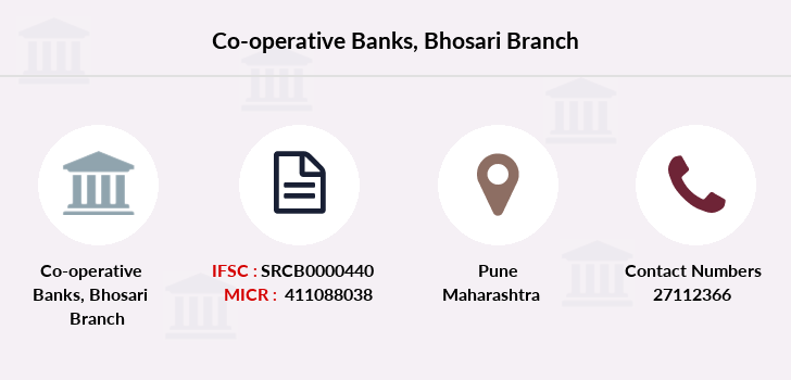 Co-operative-banks Bhosari branch