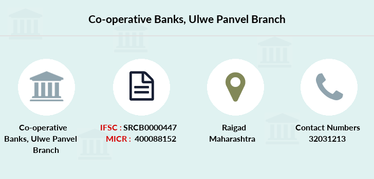 Co-operative-banks Ulwe-panvel branch