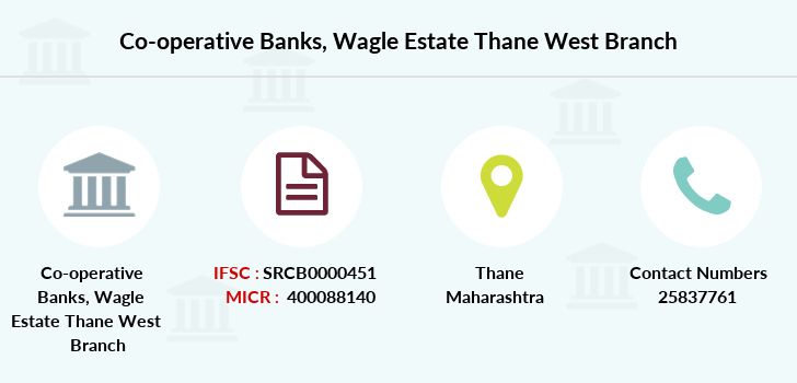 Co-operative-banks Wagle-estate-thane-west branch