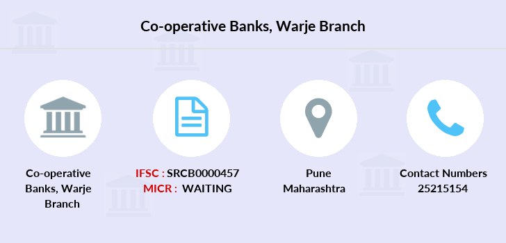 Co-operative-banks Warje branch
