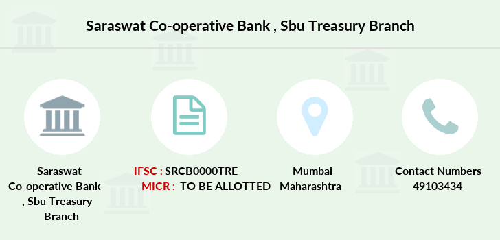 Saraswat-co-op-bank Sbu-treasury branch