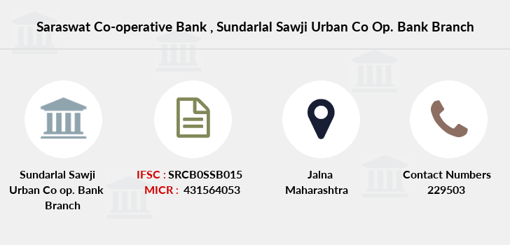 Saraswat-co-op-bank Sundarlal-sawji-urban-co-op-bank branch