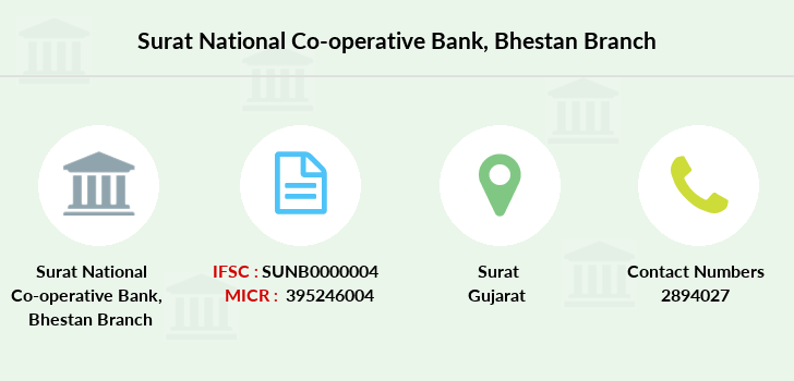 Surat-national-co-operative-bank Bhestan branch