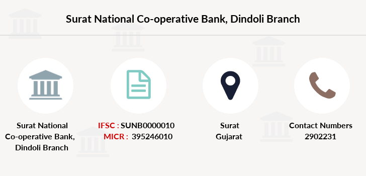 Surat-national-co-operative-bank Dindoli branch