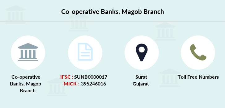 Co-operative-banks Magob branch