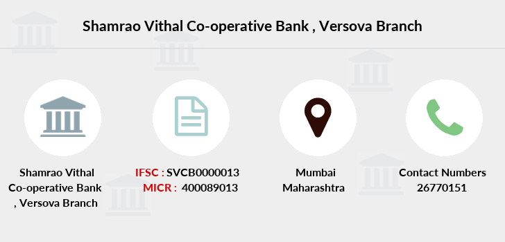 Shamrao-vithal-co-op-bank Versova branch