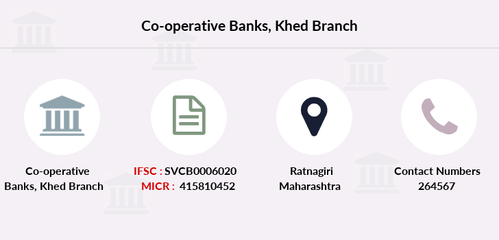 Co-operative-banks Khed branch