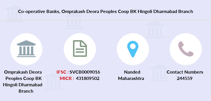Co-operative-banks Omprakash-deora-peoples-coop-bk-hingoli-dharmabad branch