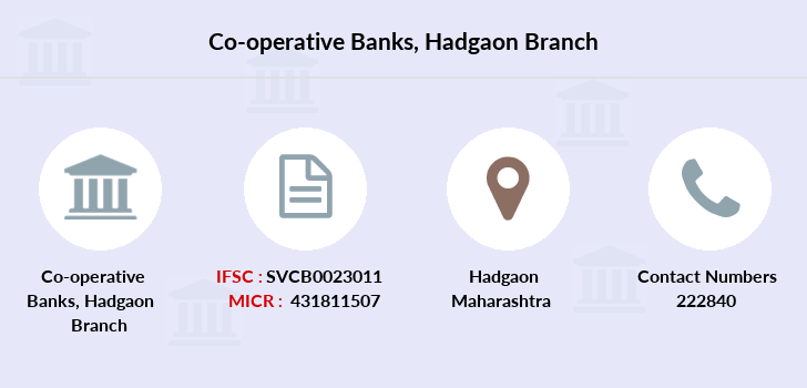 Co-operative-banks Hadgaon branch