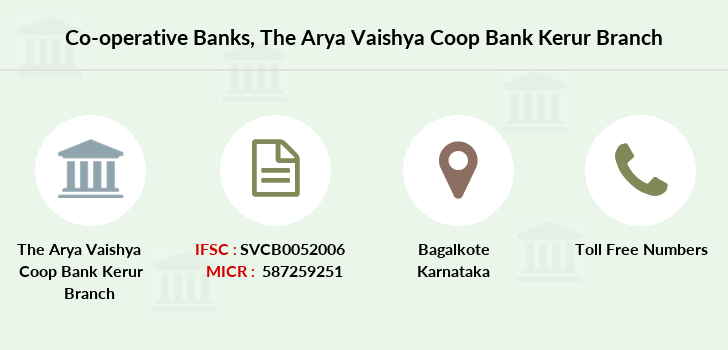 Co-operative-banks The-arya-vaishya-coop-bank-kerur branch