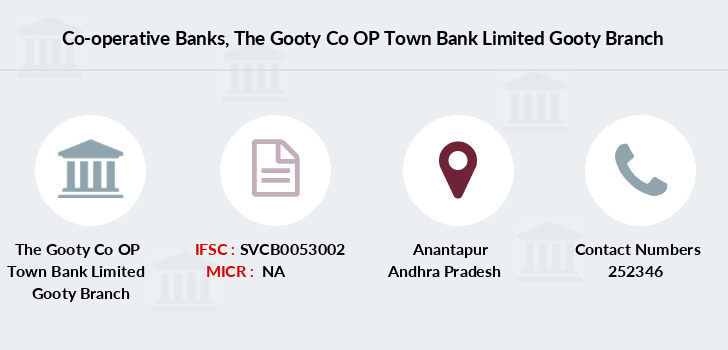 Co-operative-banks The-gooty-co-op-town-bank-limited-gooty branch