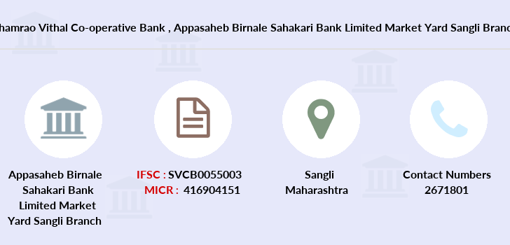 Shamrao-vithal-co-op-bank Appasaheb-birnale-sahakari-bank-limited-market-yard-sangli branch
