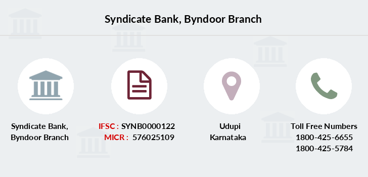 Syndicate-bank Byndoor branch