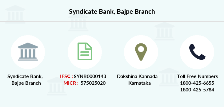 Syndicate-bank Bajpe branch