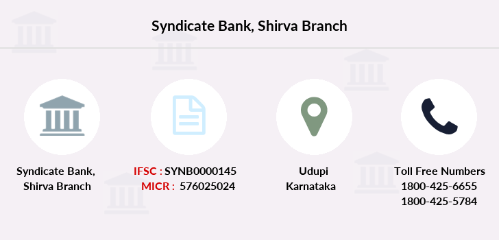 Syndicate-bank Shirva branch