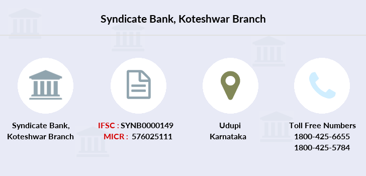 Syndicate-bank Koteshwar branch
