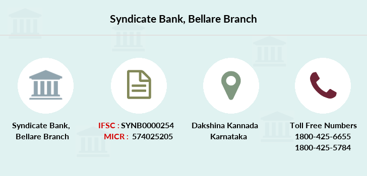 Syndicate-bank Bellare branch
