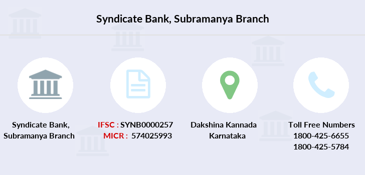 Syndicate-bank Subramanya branch