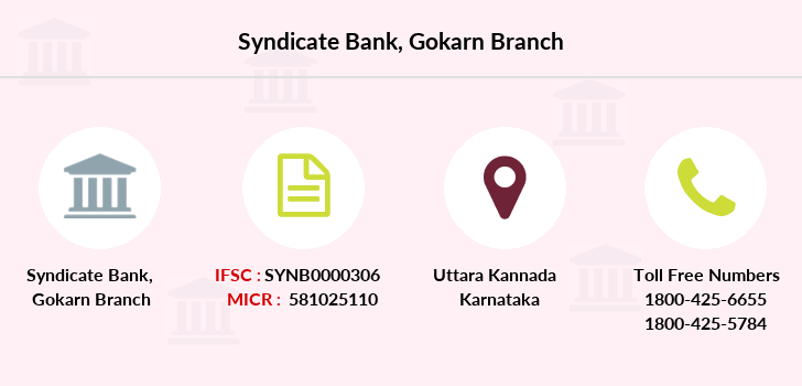 Syndicate-bank Gokarn branch