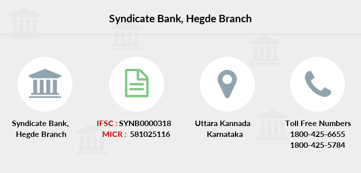 Syndicate-bank Hegde branch
