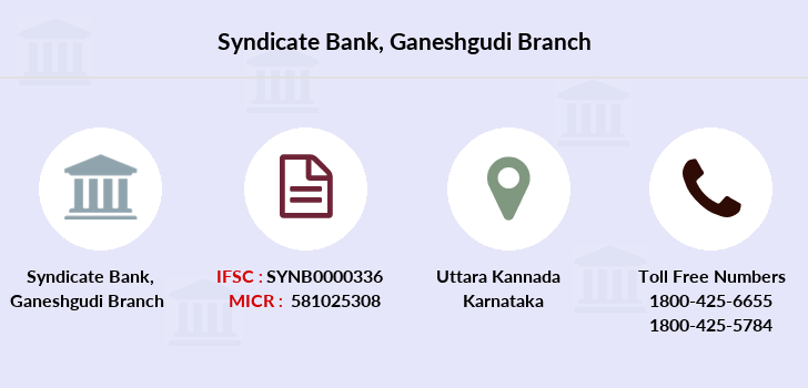 Syndicate-bank Ganeshgudi branch